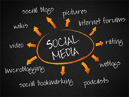 Social Media Planning, Slide 9, 01653, Business Models — PoweredTemplate.com