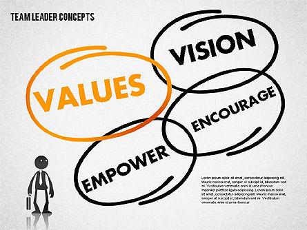 Coaching Concept Diagram, Slide 6, 01669, Business Models — PoweredTemplate.com