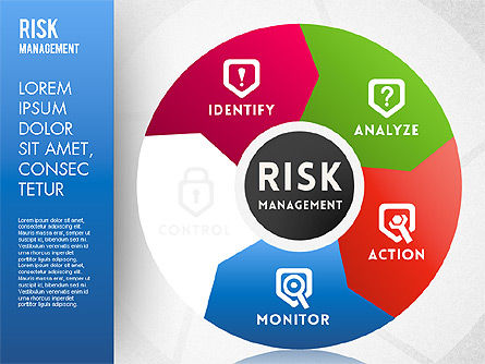 Risk Management Wheel Diagram For Powerpoint Presentations Download
