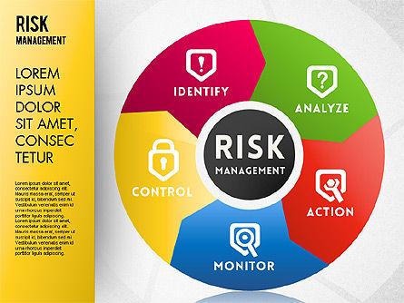 Risk Management Wheel Diagram - Presentation Template for