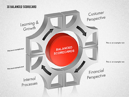 Business Models: 3D Balanced Scorecard Diagram #01673