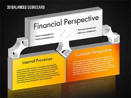 3D Balanced Scorecard Diagram, Slide 12, 01673, Business Models — PoweredTemplate.com
