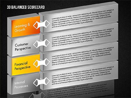 3D Balanced Scorecard Diagram, Slide 15, 01673, Business Models — PoweredTemplate.com