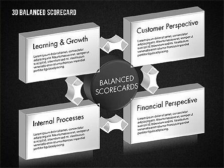3D Balanced Scorecard Diagram, Slide 16, 01673, Business Models — PoweredTemplate.com
