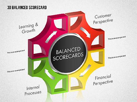 3D Balanced Scorecard Diagram, Slide 6, 01673, Business Models — PoweredTemplate.com