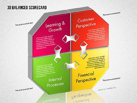 3D Balanced Scorecard Diagram, Slide 8, 01673, Business Models — PoweredTemplate.com