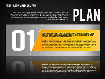 PDCA Cycle, Slide 13, 01676, Process Diagrams — PoweredTemplate.com