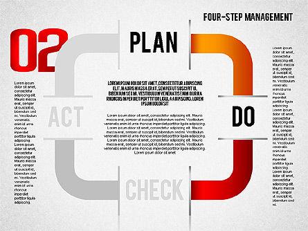 PDCA Cycle, Slide 2, 01676, Process Diagrams — PoweredTemplate.com