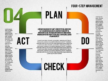PDCA Cycle, Slide 4, 01676, Process Diagrams — PoweredTemplate.com