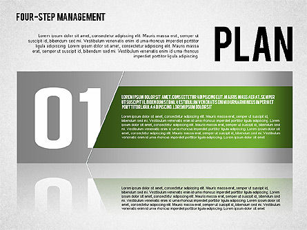 PDCA Cycle, Slide 5, 01676, Process Diagrams — PoweredTemplate.com