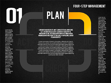 PDCA Cycle, Slide 9, 01676, Process Diagrams — PoweredTemplate.com