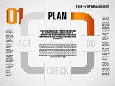 Process Diagrams: Ciclo PDCA #01676