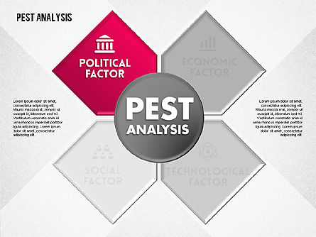 Business Models: PEST Analysis with Icons #01687