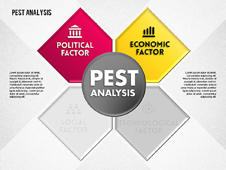 Pest Analysis With Icons For Powerpoint Presentations Download