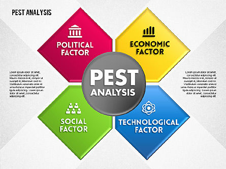 Pest Analysis With Icons For Powerpoint Presentations Download Now
