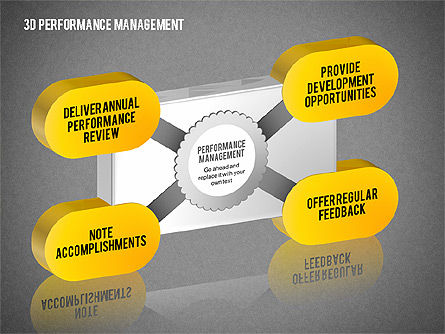 3D Performance Management Diagrams with Checks, Slide 13, 01705, Business Models — PoweredTemplate.com