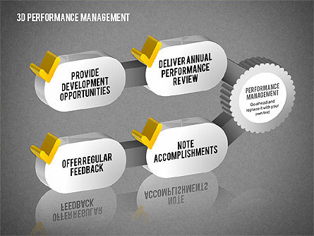3D Performance Management Diagrams with Checks, Slide 14, 01705, Business Models — PoweredTemplate.com