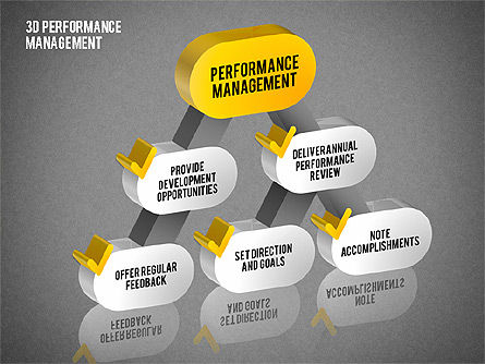 3D Performance Management Diagrams with Checks, Slide 15, 01705, Business Models — PoweredTemplate.com