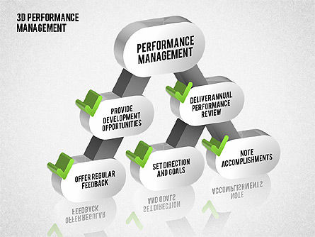 3D Performance Management Diagrams with Checks, Slide 7, 01705, Business Models — PoweredTemplate.com