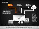 Media Distribution Infographics#9