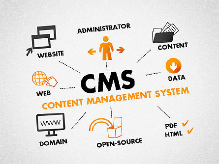 CMS Presentation Template, 01732, Business Models — PoweredTemplate.com