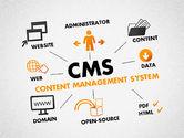 Business Models: Cms-Präsentationsvorlage #01732