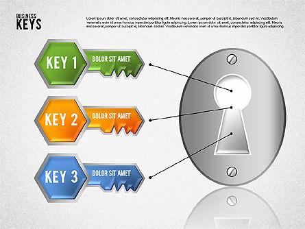 Keyhole and Keys Diagram, Slide 4, 01755, Business Models — PoweredTemplate.com