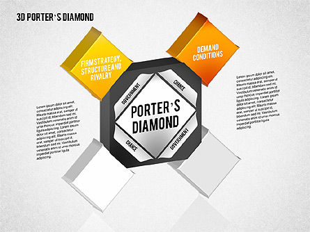 3D Porter's Diamond Diagram, Slide 3, 01765, Business Models — PoweredTemplate.com