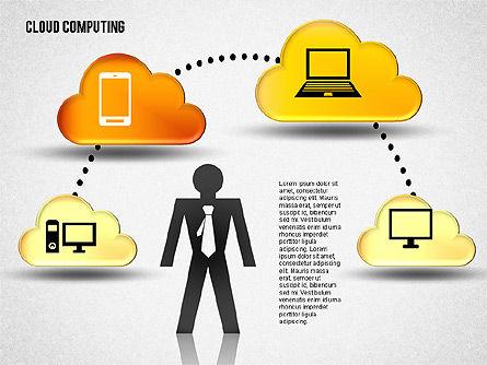 Cloud Computing Shapes, Slide 3, 01790, Business Models — PoweredTemplate.com