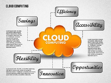 Cloud Computing Shapes, Slide 4, 01790, Business Models — PoweredTemplate.com