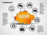 Business Models: Cloud Computing Shapes #01790