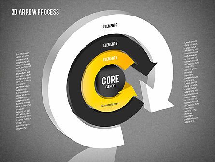 Core Process Diagram, Slide 10, 01792, Process Diagrams — PoweredTemplate.com
