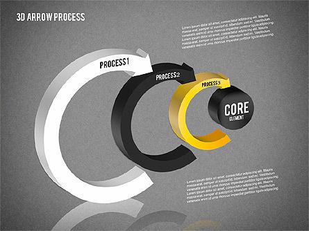 Core Process Diagram, Slide 11, 01792, Process Diagrams — PoweredTemplate.com