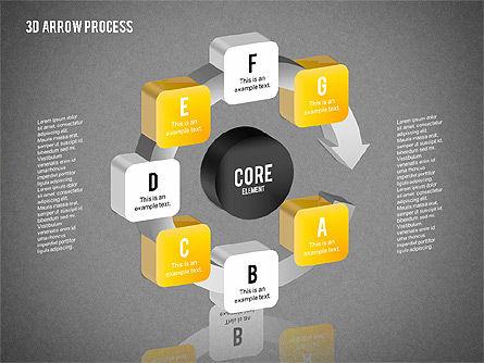 Core Process Diagram, Slide 12, 01792, Process Diagrams — PoweredTemplate.com