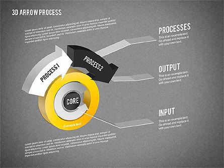 Core Process Diagram, Slide 15, 01792, Process Diagrams — PoweredTemplate.com