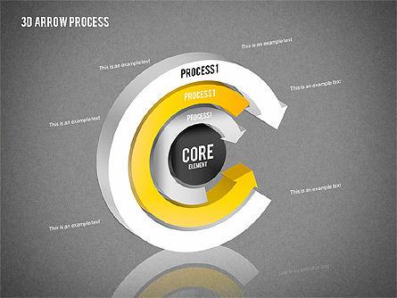 Core Process Diagram, Slide 16, 01792, Process Diagrams — PoweredTemplate.com