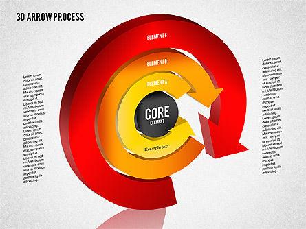 Core Process Diagram, Slide 2, 01792, Process Diagrams — PoweredTemplate.com