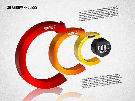 Core Process Diagram, Slide 3, 01792, Process Diagrams — PoweredTemplate.com