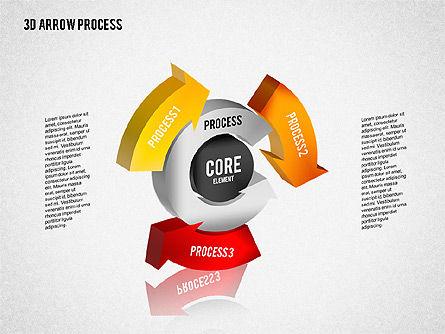 Core Process Diagram, Slide 6, 01792, Process Diagrams — PoweredTemplate.com