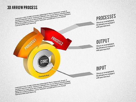 Core Process Diagram, Slide 7, 01792, Process Diagrams — PoweredTemplate.com