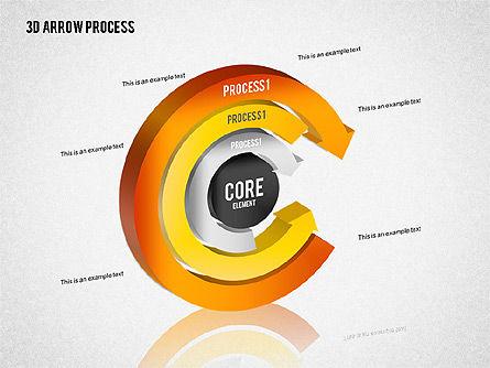 Core Process Diagram, Slide 8, 01792, Process Diagrams — PoweredTemplate.com
