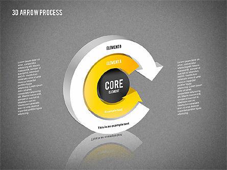 Core Process Diagram, Slide 9, 01792, Process Diagrams — PoweredTemplate.com