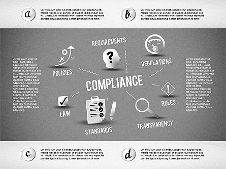 Regulatory Compliance Concept (with animation), Slide 11, 01797, Business Models — PoweredTemplate.com
