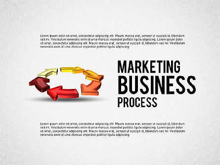 Business Models: Web Marketing Business Process Circle #01798