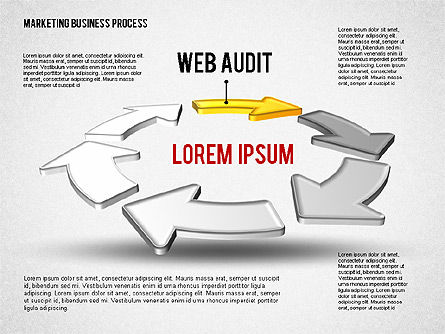 Web Marketing Business Process Circle, Slide 2, 01798, Business Models — PoweredTemplate.com