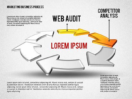 Web Marketing Business Process Circle, Slide 3, 01798, Business Models — PoweredTemplate.com