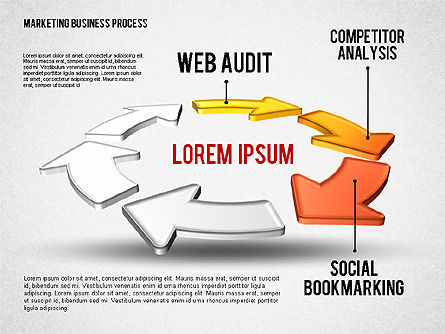 Web Marketing Business Process Circle, Slide 4, 01798, Business Models — PoweredTemplate.com