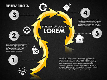 Serpentine Process, Slide 14, 01801, Process Diagrams — PoweredTemplate.com