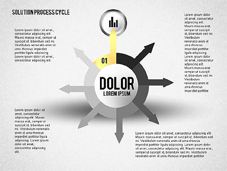 Solution Process Cycle, 01809, Process Diagrams — PoweredTemplate.com