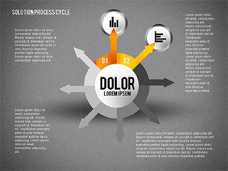 Solution Process Cycle, Slide 10, 01809, Process Diagrams — PoweredTemplate.com
